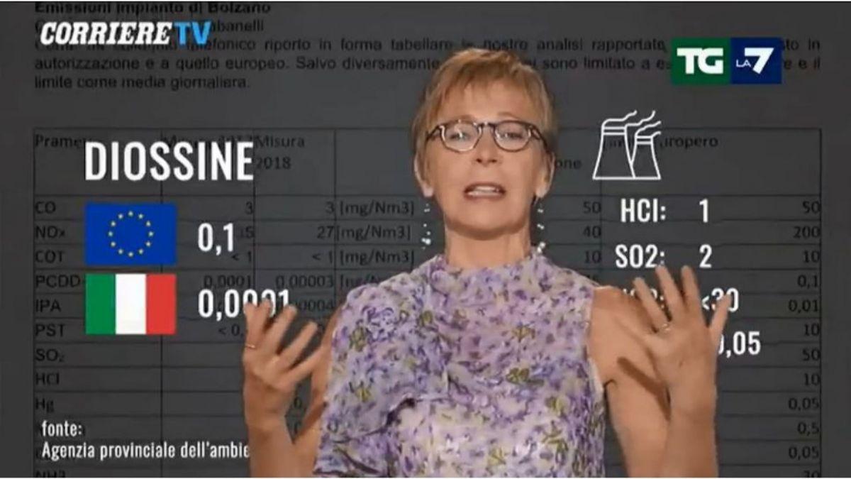 Anche Milena Gabanelli dice sì agli inceneritori